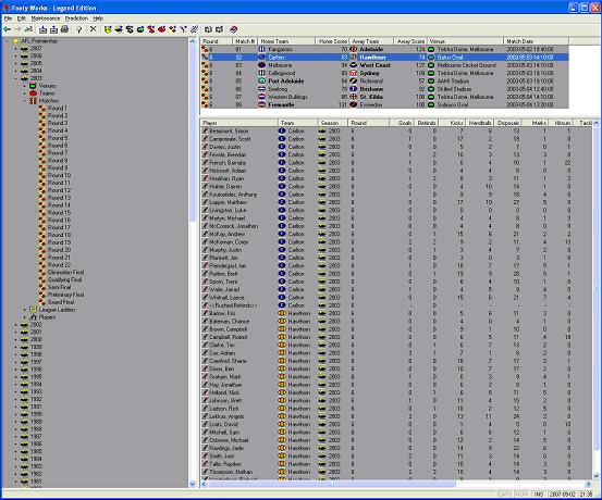 Player Statistics for Round 6 2003 Carlton Hawthorn Match